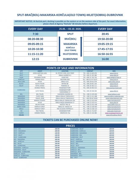 Catamaran schedule of Kapetan Luka (krilo.hr) catamarans for 2020
